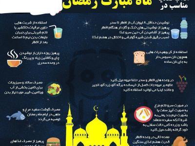 تصویر از اینفوگرافیک/ آداب تغذیه مناسب در ماه رمضان