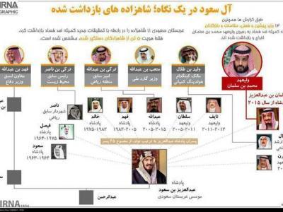 تصویر از شاهزادههای بازداشتی عربستان را بهتر بشناسید+ اینفوگرافیک