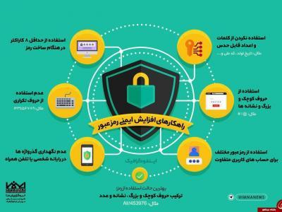 تصویر از روشهای افزایش ایمنی  رمز عبور +اینفوگرافیک
