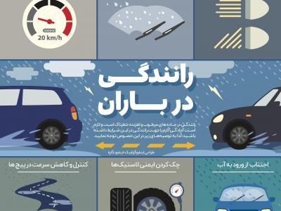 تصویر از چگونه در باران رانندگی کنیم؟+ اینفوگرافیک