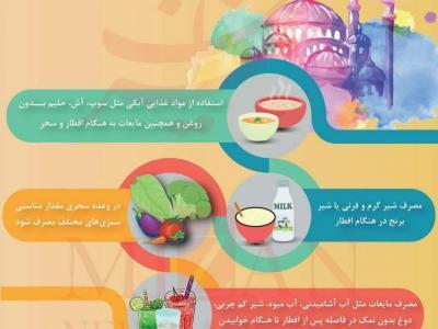 تصویر از خوراکیهای ضد تشنگی برای روزهداران+ اینفوگرافیک