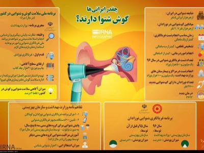 تصویر از اینفوگرافیک؛ چقدر ایرانیها گوش شنوا دارند؟