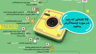 تصویر از اینفوگرافیک/ ۲۵ نکته در مورد اینستاگرام