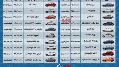 تصویر از قیمت روز انواع خودرو