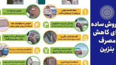 تصویر از ۱۰ روش ساده برای کاهش مصرف بنزین + اینفوگرافیک