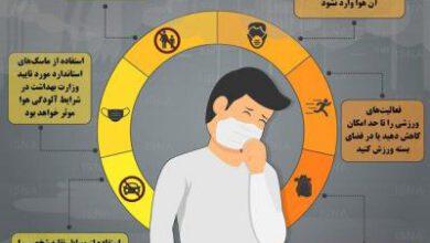 تصویر از اینفوگرافیک / اقدامات لازم برای شهروندان در شرایط آلودگی هوا