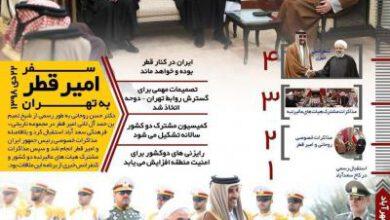 تصویر از جزییات مذاکرات ایران و امیر قطر/ اینفوگرافیک