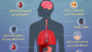 تصویر از اینفوگرافیک / علائم سادۀ هشداردهنده سرطان